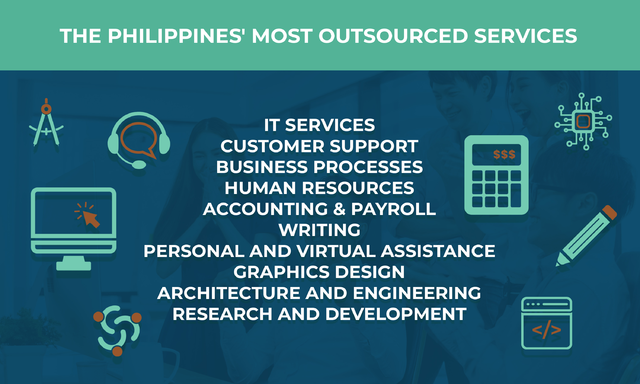 the-philippines-most-outsourced-services-isupport-worldwide