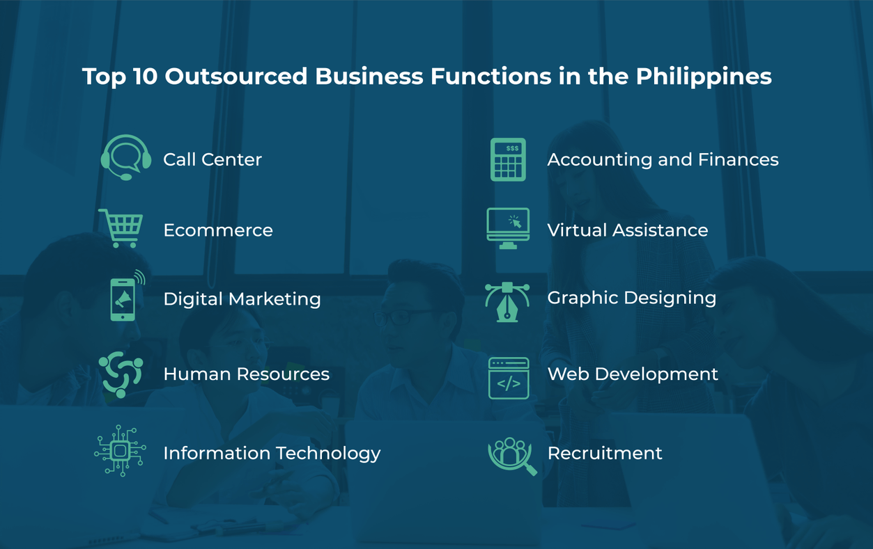 Outsourcing to the Philippines functions