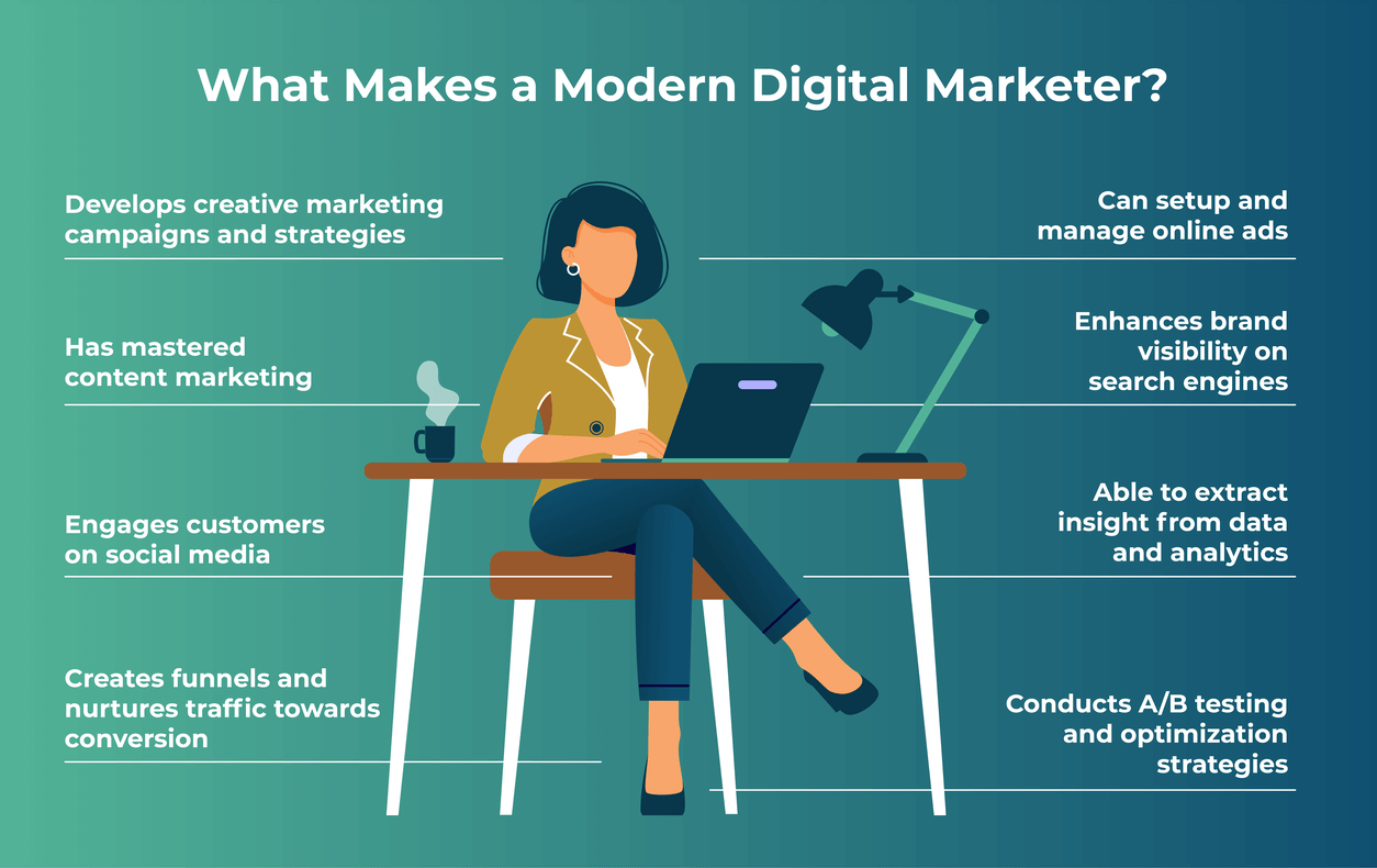 modern-digital-marketer