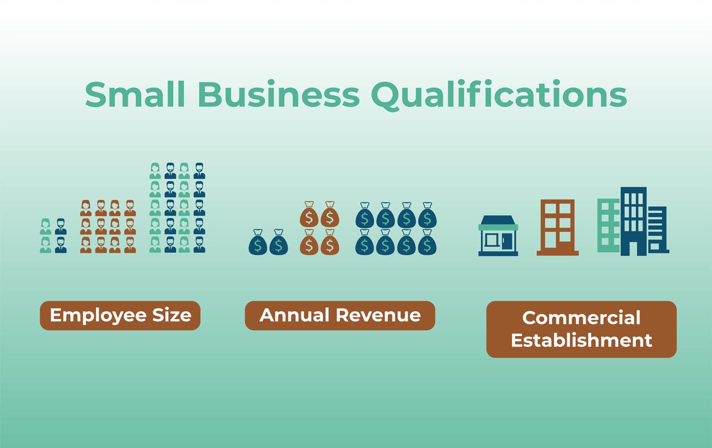 Medium-Sized Business