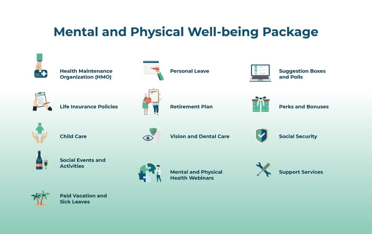 Mental and Physical Well-being Package
